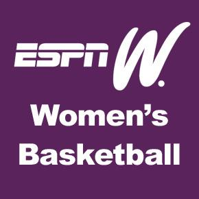 NCAAW: Big South Conference